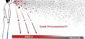 អង្គការWHO៖ COVID-19 អាចសាយភាយតាមបរិយាកាស បន្ទាប់ពីអ្នកវិទ្យាសាស្ត្រជាង ២០០នាក់ ស្នើឲ្យផ្លាស់ប្តូរការណែនាំរបស់ខ្លួន