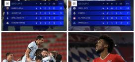រកឃើញ៦ក្រុមឡើងវគ្គ១៦ក្រុមស្វ័យប្រវត្តិនៅ UEFA Champions League