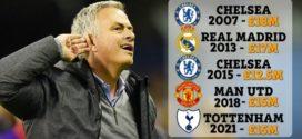 លោក Jose Mourinho ចូលទៅកាន់ទីផ្សារអ្នកចាត់ការទូទៅរបស់ក្រុម Celtic